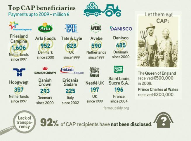 top cap beneficiaries