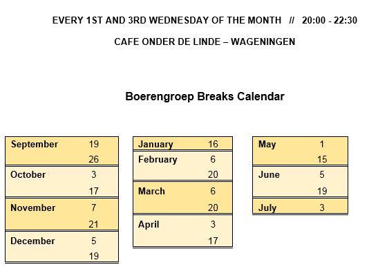 BG Breaks data